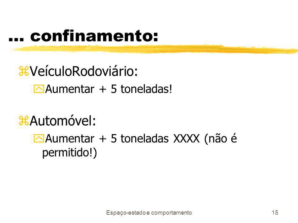 Espaço-estado e comportamento15 … confinamento: zVeículoRodoviário: yAumentar + 5 toneladas.