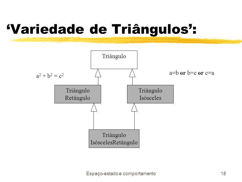 Espaço-estado e comportamento18 Variedade de Triângulos: Triângulo Retângulo Triângulo Isósceles Triângulo IsóscelesRetângulo a=b or b=c or c=a a 2 + b 2 = c 2