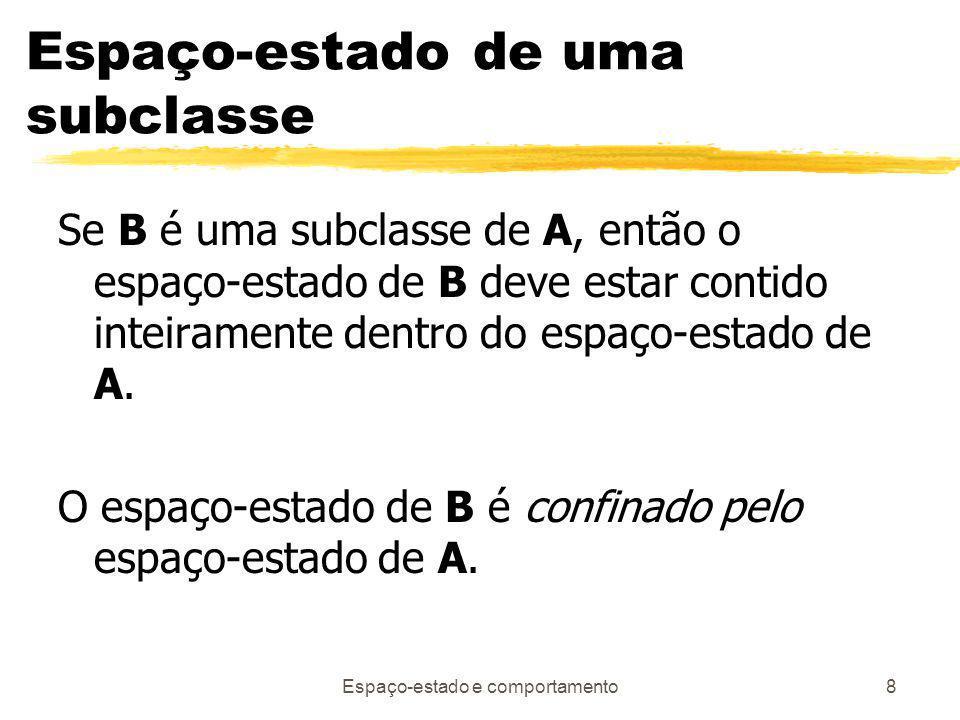 Espaço-estado e comportamento8 Espaço-estado de uma subclasse Se B é uma subclasse de A, então o espaço-estado de B deve estar contido inteiramente dentro do espaço-estado de A.