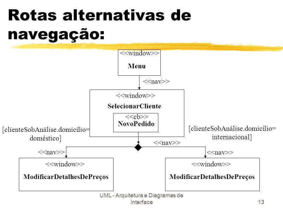 UML - Arquitetura e Diagramas de Interface13 Rotas alternativas de navegação: > NovoPedido > SelecionarCliente Menu ModificarDetalhesDePreços > Modifi