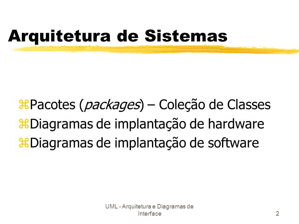 UML - Arquitetura e Diagramas de Interface2 Arquitetura de Sistemas zPacotes (packages) – Coleção de Classes zDiagramas de implantação de hardware zDi