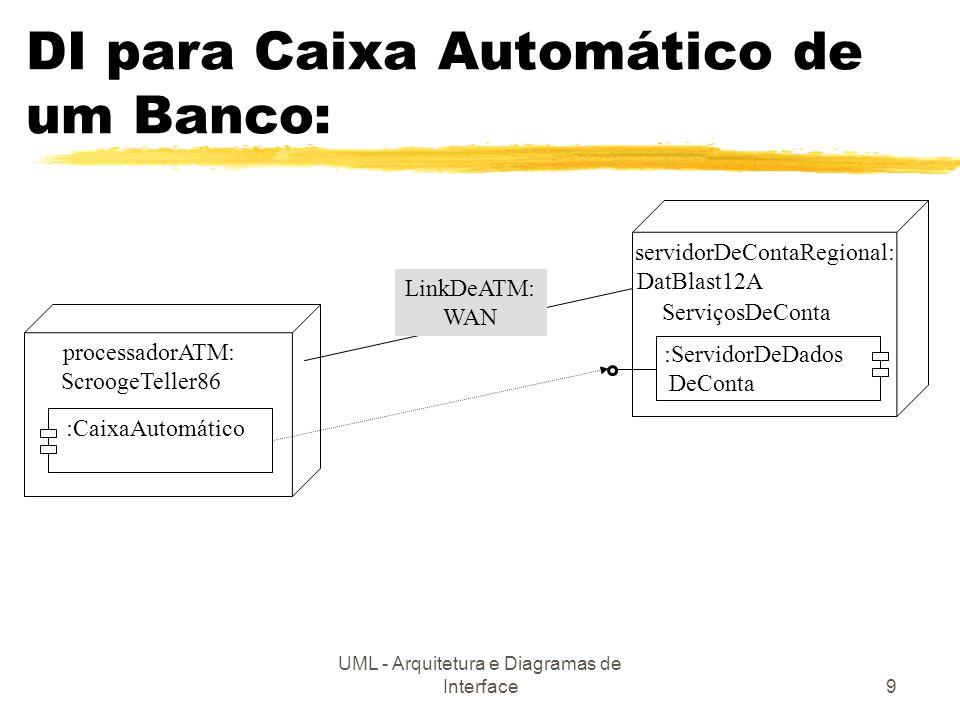 UML - Arquitetura e Diagramas de Interface9 :CaixaAutomático DI para Caixa Automático de um Banco: processadorATM: ScroogeTeller86 :ServidorDeDados De