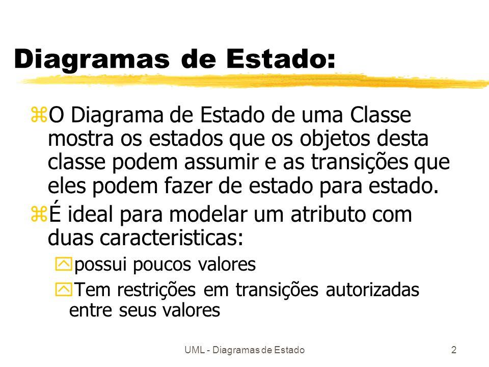UML - Diagramas de Estado2 Diagramas de Estado: zO Diagrama de Estado de uma Classe mostra os estados que os objetos desta classe podem assumir e as transições que eles podem fazer de estado para estado.