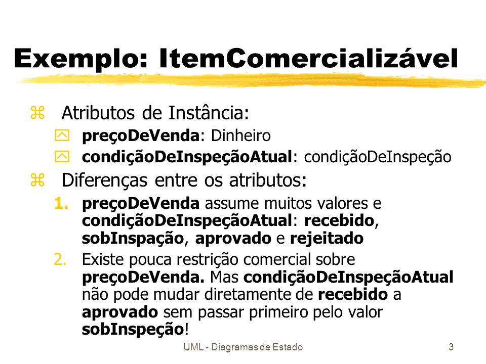 UML - Diagramas de Estado3 Exemplo: ItemComercializável zAtributos de Instância: ypreçoDeVenda: Dinheiro ycondiçãoDeInspeçãoAtual: condiçãoDeInspeção zDiferenças entre os atributos: 1.preçoDeVenda assume muitos valores e condiçãoDeInspeçãoAtual: recebido, sobInspação, aprovado e rejeitado 2.Existe pouca restrição comercial sobre preçoDeVenda.