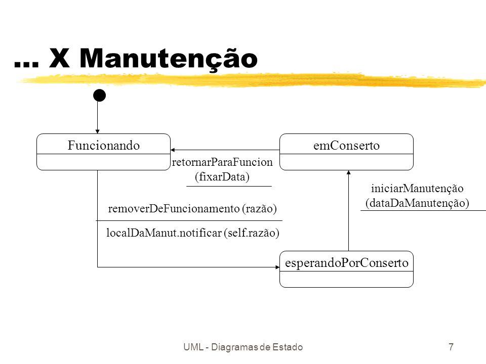 UML - Diagramas de Estado7 … X Manutenção FuncionandoemConsertoesperandoPorConserto retornarParaFuncion (fixarData) removerDeFuncionamento (razão) localDaManut.notificar (self.razão) iniciarManutenção (dataDaManutenção)