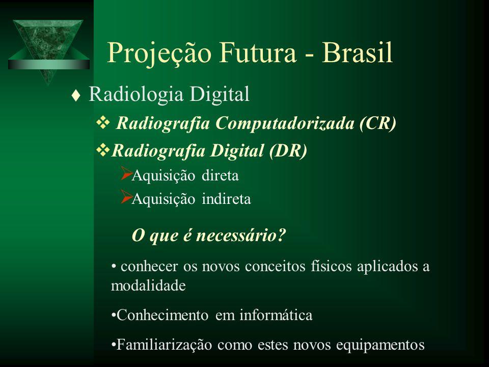 t Radiologia Digital Radiografia Computadorizada (CR) Radiografia Digital (DR) Aquisição direta Aquisição indireta Projeção Futura - Brasil O que é ne