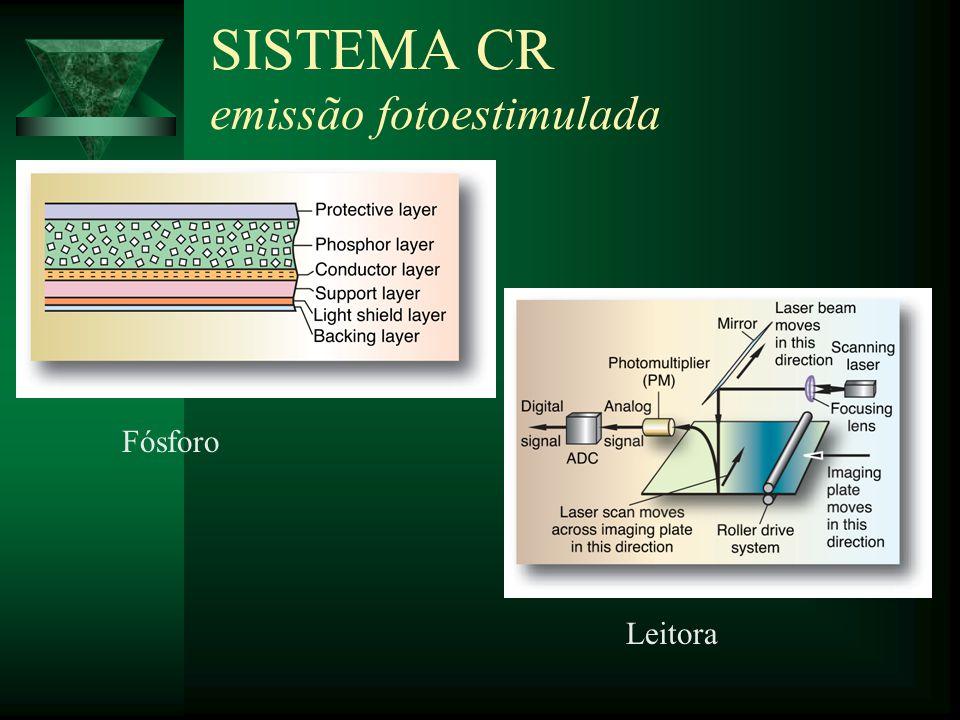 SISTEMA CR emissão fotoestimulada Fósforo Leitora