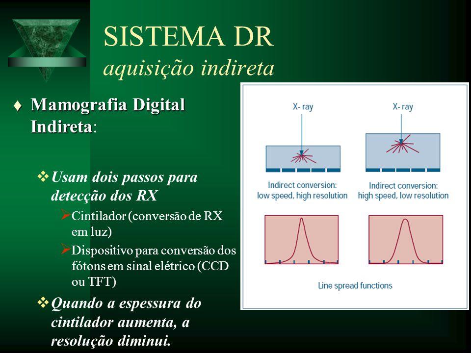 t Mamografia Digital Indireta t Mamografia Digital Indireta: Usam dois passos para detecção dos RX Cintilador (conversão de RX em luz) Dispositivo par