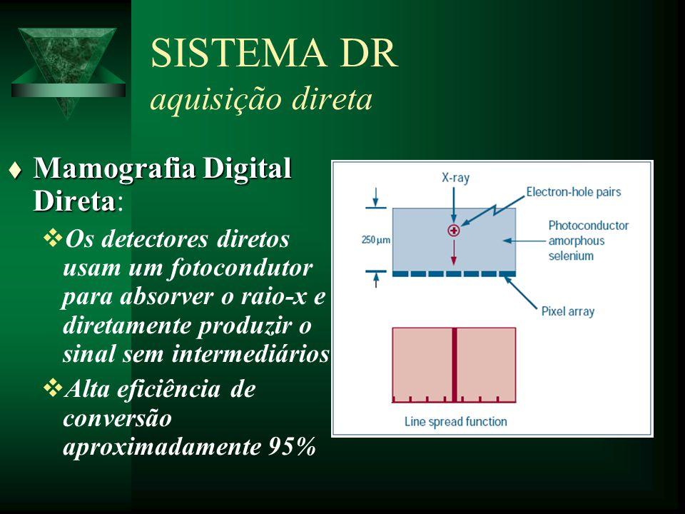 SISTEMA DR aquisição direta t Mamografia Digital Direta t Mamografia Digital Direta: Os detectores diretos usam um fotocondutor para absorver o raio-x