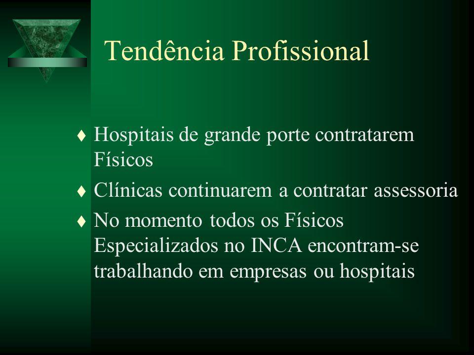 Tendência Profissional t Hospitais de grande porte contratarem Físicos t Clínicas continuarem a contratar assessoria t No momento todos os Físicos Esp