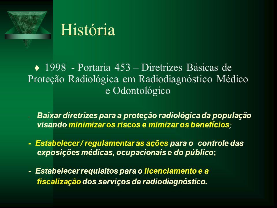 História t 1998 - Portaria 453 – Diretrizes Básicas de Proteção Radiológica em Radiodiagnóstico Médico e Odontológico - Baixar diretrizes para a prote