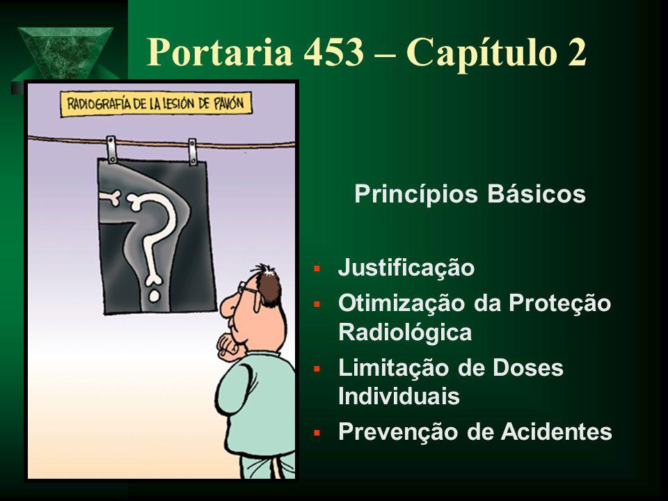 Portaria 453 – Capítulo 2 Princípios Básicos Justificação Otimização da Proteção Radiológica Limitação de Doses Individuais Prevenção de Acidentes