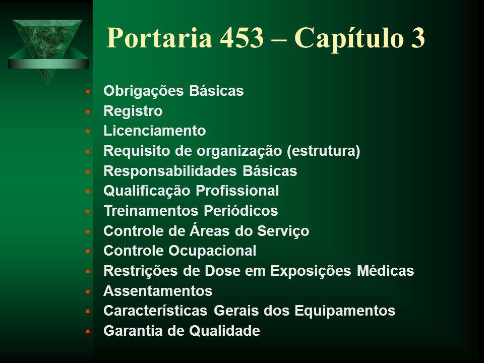 Portaria 453 – Capítulo 3 Obrigações Básicas Registro Licenciamento Requisito de organização (estrutura) Responsabilidades Básicas Qualificação Profis