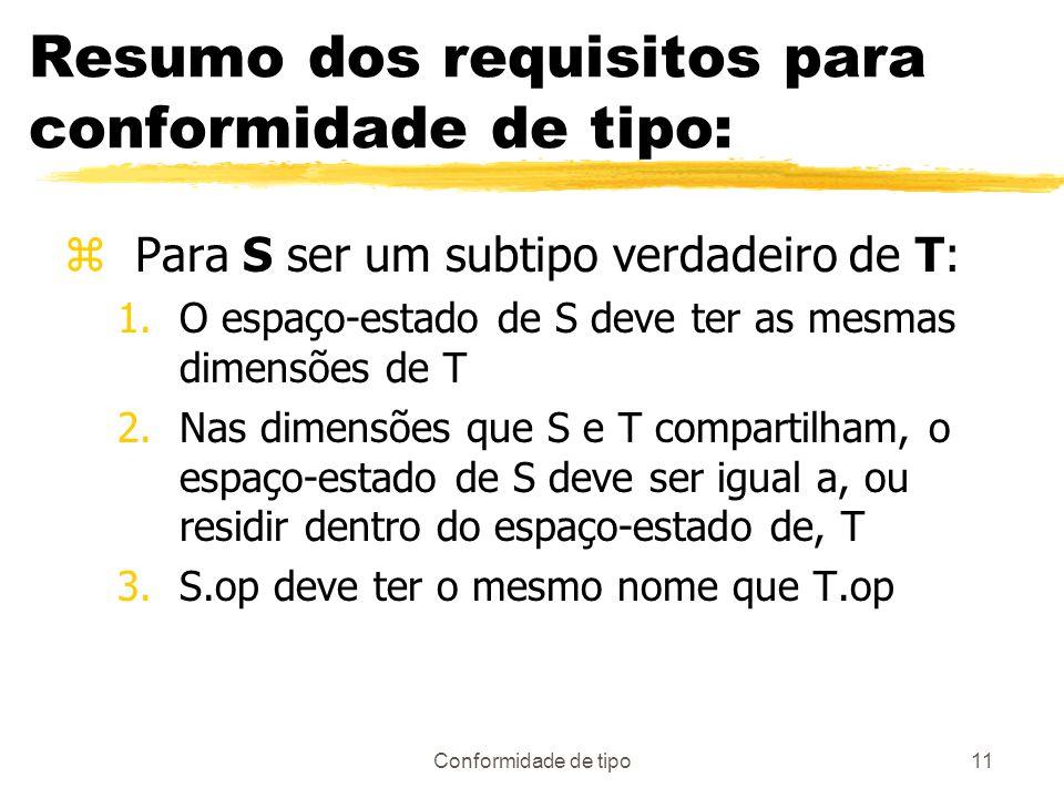 Conformidade de tipo11 Resumo dos requisitos para conformidade de tipo: zPara S ser um subtipo verdadeiro de T: 1.O espaço-estado de S deve ter as mes