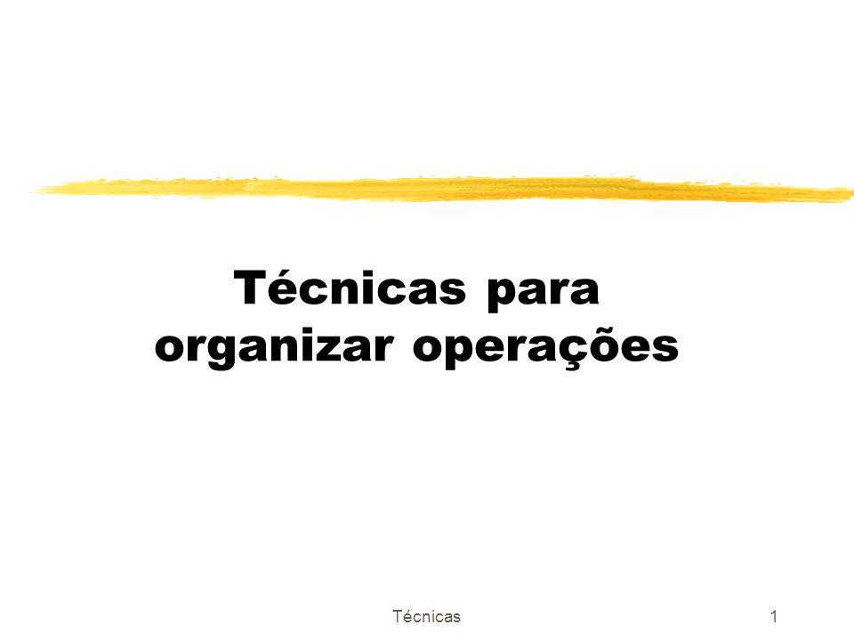Técnicas2 Técnicas para organizar operações: Estruturas que contribuem para aumentar a robustez, a confiabilidade, a extensibilidade, a reutilização e a manutenção das classes: zClasses mistas zAnéis de operações