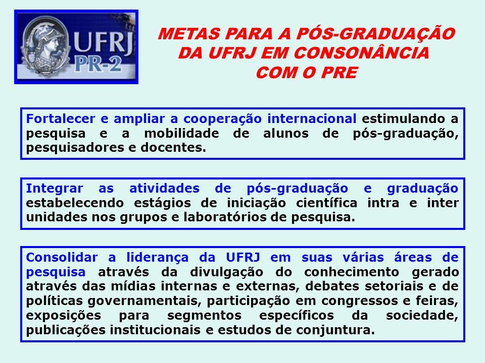 Fortalecer e ampliar a cooperação internacional estimulando a pesquisa e a mobilidade de alunos de pós-graduação, pesquisadores e docentes. Integrar a