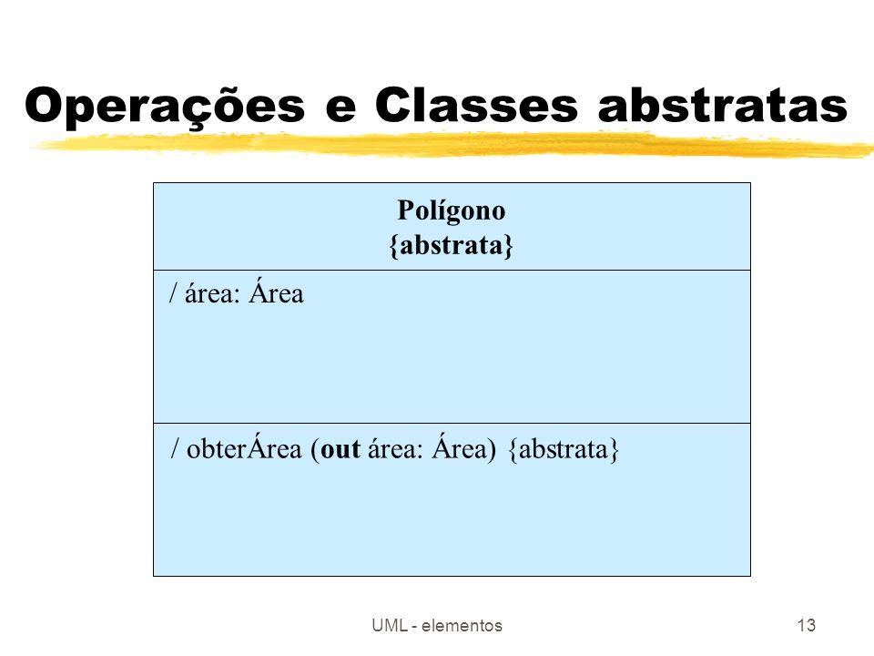 UML - elementos13 Operações e Classes abstratas Polígono {abstrata} / área: Área / obterÁrea (out área: Área) {abstrata}