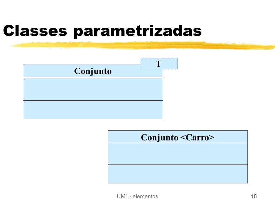 UML - elementos15 Classes parametrizadas Conjunto T