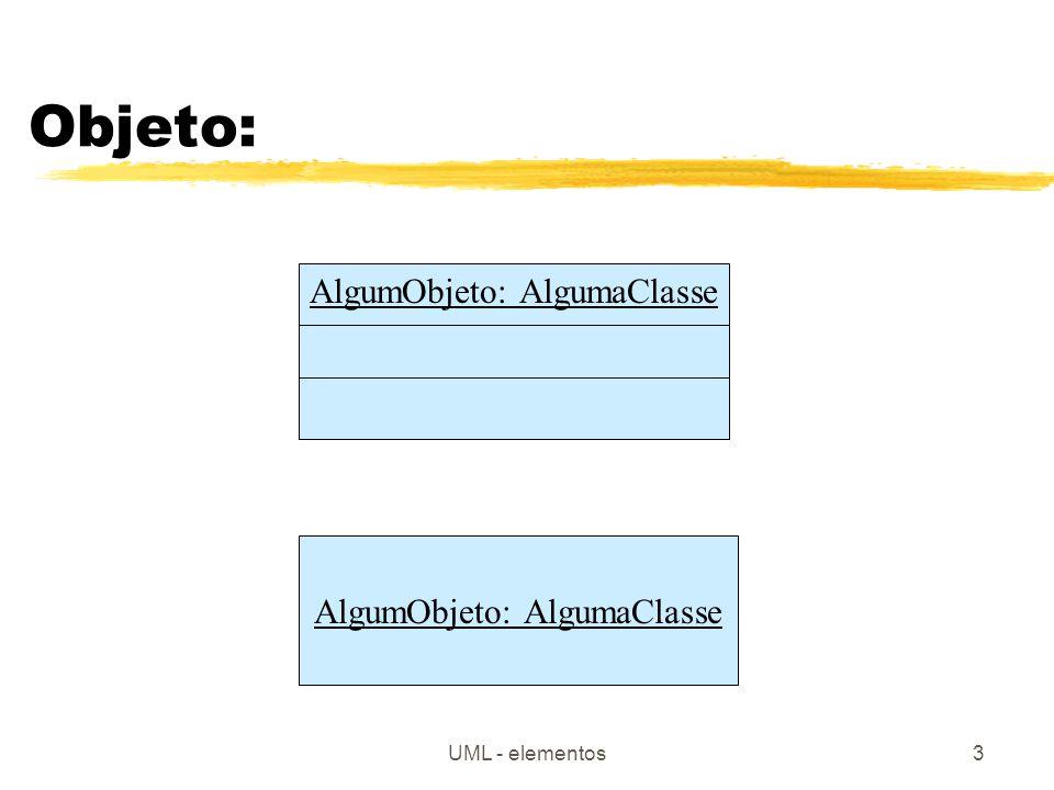 UML - elementos3 Objeto: AlgumObjeto: AlgumaClasse