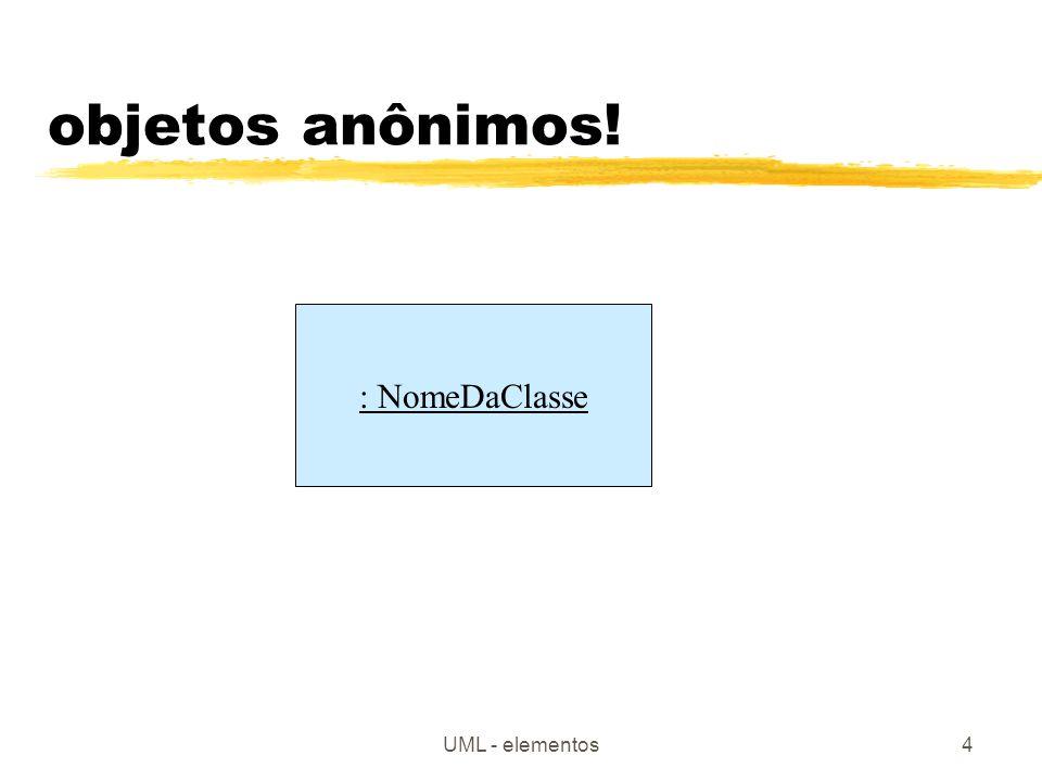 UML - elementos4 objetos anônimos! : NomeDaClasse