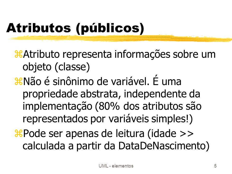 UML - elementos5 Atributos (públicos) zAtributo representa informações sobre um objeto (classe) zNão é sinônimo de variável. É uma propriedade abstrat