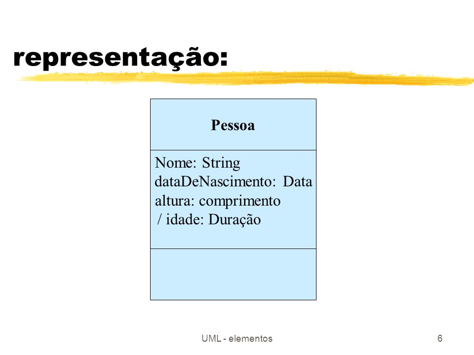 UML - elementos7 Operações Pessoa Nome: String dataDeNascimento: Data altura: comprimento / idade: Duração ObterNome (out nome: String) especificarNome (nome: String) ….