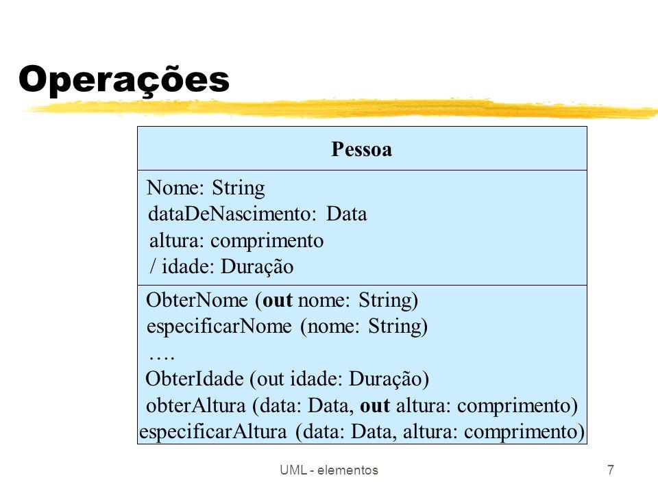 UML - elementos7 Operações Pessoa Nome: String dataDeNascimento: Data altura: comprimento / idade: Duração ObterNome (out nome: String) especificarNom