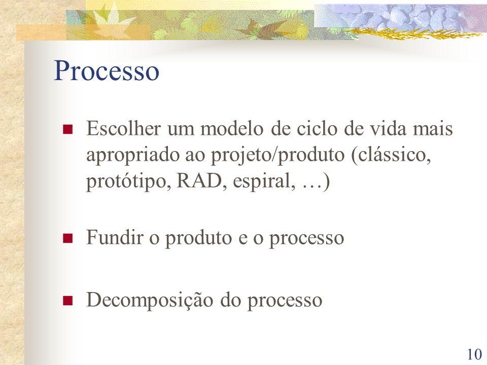 10 Processo Escolher um modelo de ciclo de vida mais apropriado ao projeto/produto (clássico, protótipo, RAD, espiral, …) Fundir o produto e o process