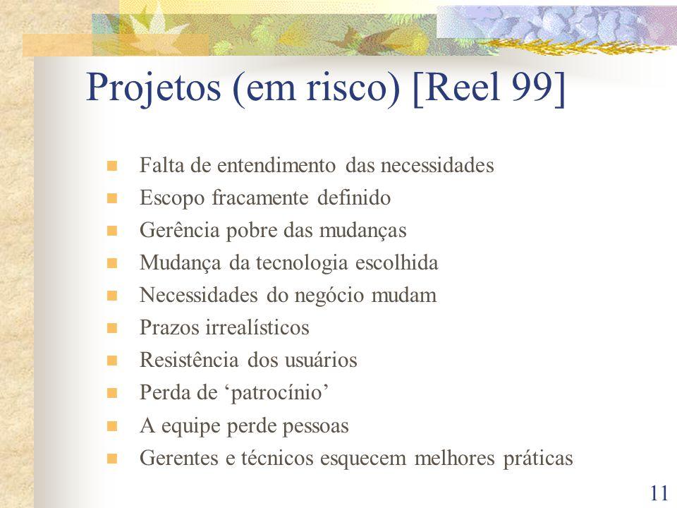 11 Projetos (em risco) [Reel 99] Falta de entendimento das necessidades Escopo fracamente definido Gerência pobre das mudanças Mudança da tecnologia e