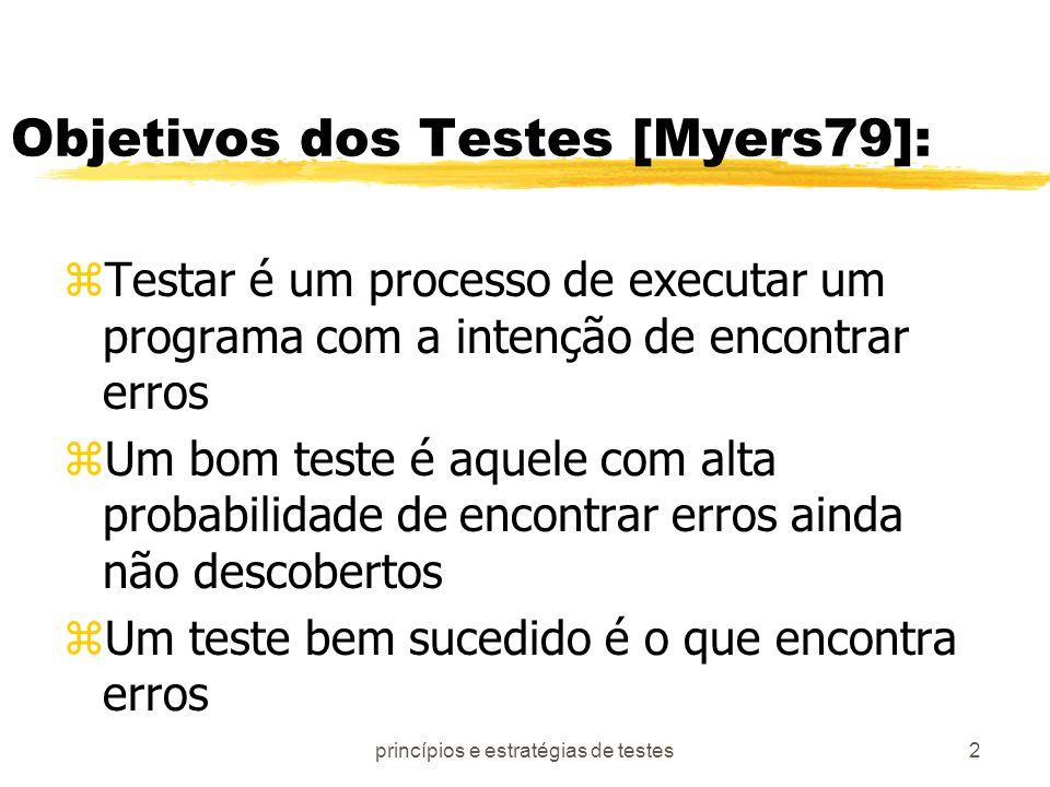 princípios e estratégias de testes2 Objetivos dos Testes [Myers79]: zTestar é um processo de executar um programa com a intenção de encontrar erros zU