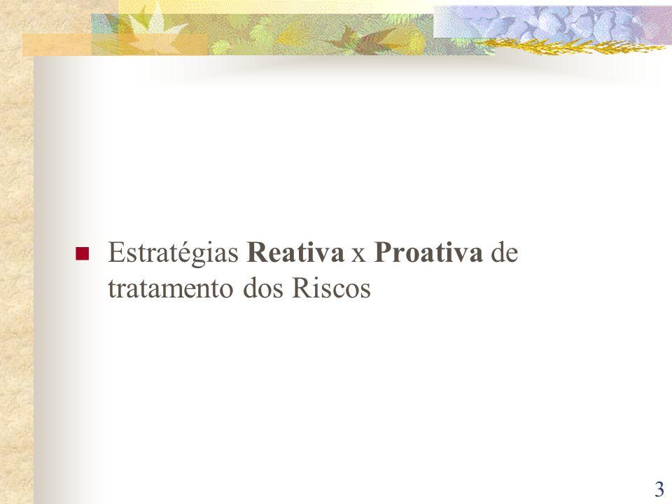 3 Estratégias Reativa x Proativa de tratamento dos Riscos