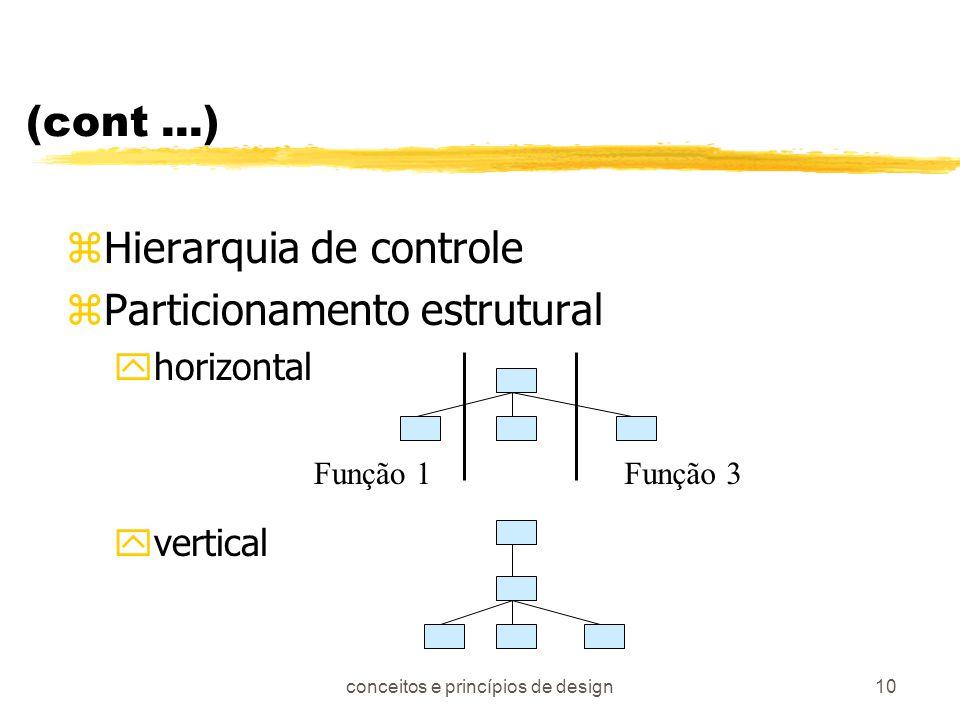 conceitos e princípios de design10 (cont...) zHierarquia de controle zParticionamento estrutural yhorizontal yvertical Função 1Função 3
