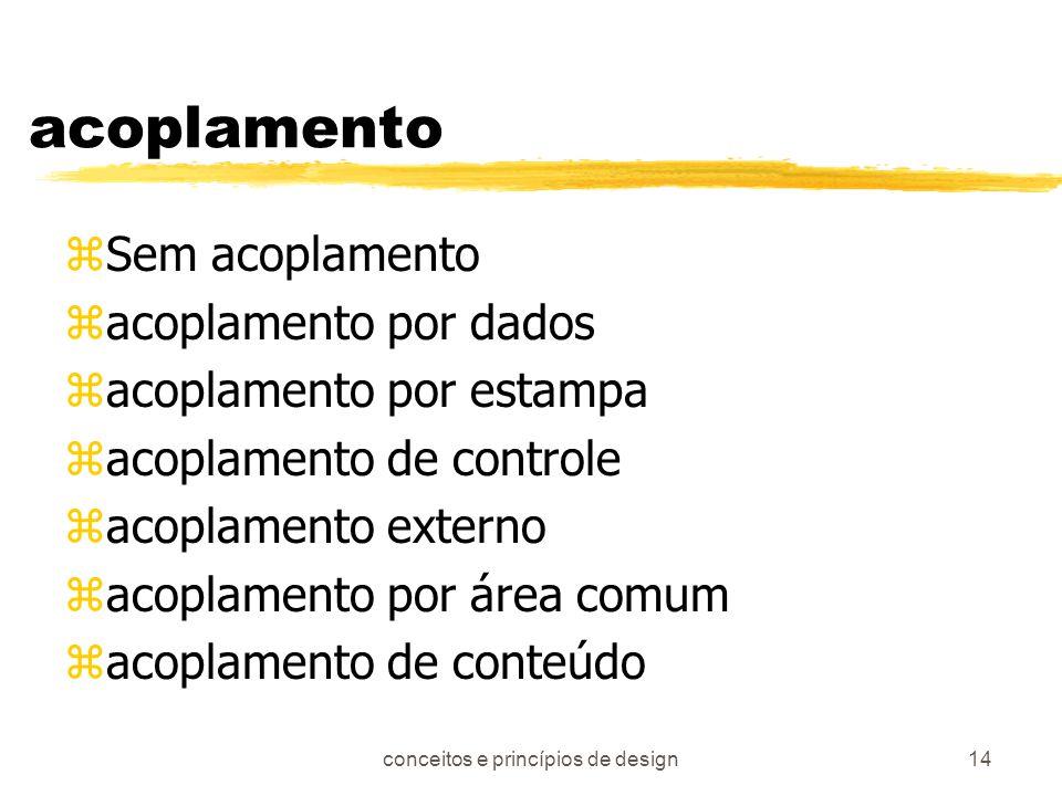 conceitos e princípios de design14 acoplamento zSem acoplamento zacoplamento por dados zacoplamento por estampa zacoplamento de controle zacoplamento