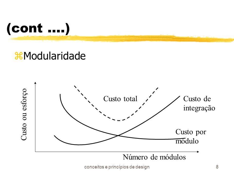 conceitos e princípios de design9 (cont...) zArquitetura de software Fan-out Fan-in altura largura