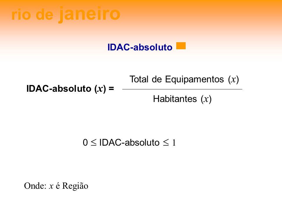 rio de janeiro IDAC-absoluto Total de Equipamentos ( x ) Habitantes ( x ) IDAC-absoluto ( x ) = 0 IDAC-absoluto 1 Onde: x é Região