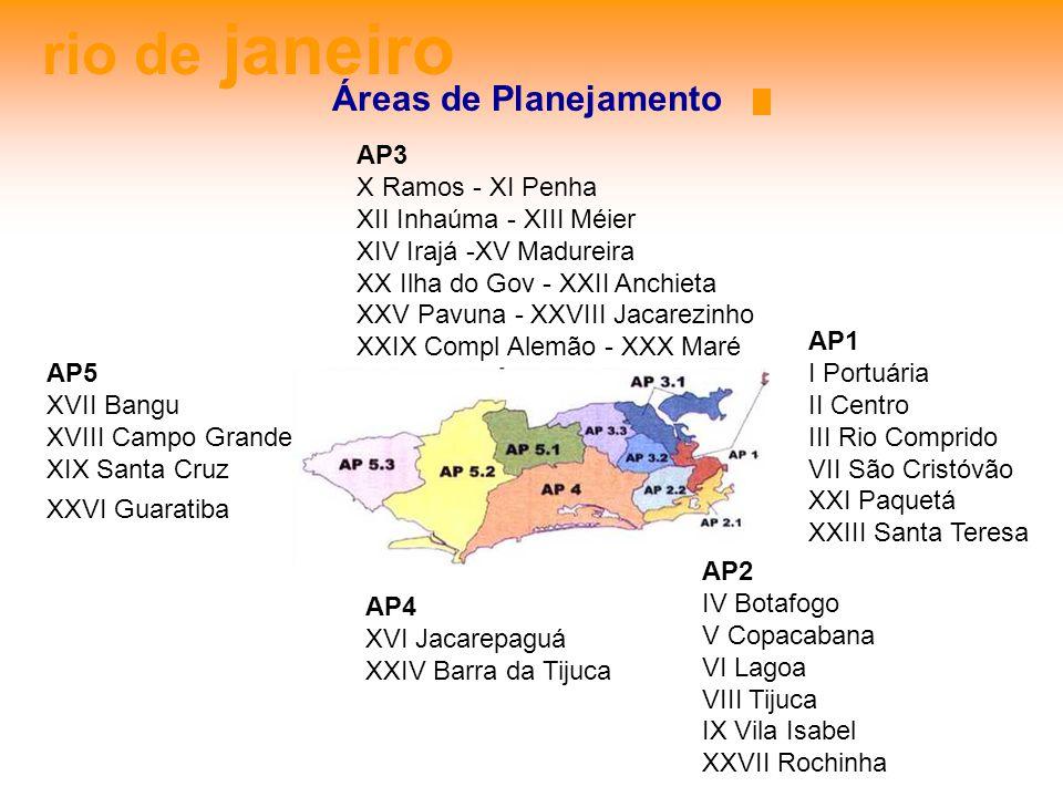 rio de janeiro Áreas de Planejamento AP1 I Portuária II Centro III Rio Comprido VII São Cristóvão XXI Paquetá XXIII Santa Teresa AP2 IV Botafogo V Cop