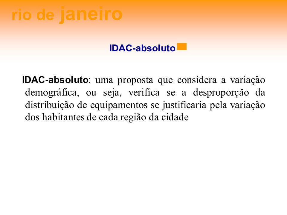 rio de janeiro IDAC-absoluto IDAC-absoluto: uma proposta que considera a variação demográfica, ou seja, verifica se a desproporção da distribuição de equipamentos se justificaria pela variação dos habitantes de cada região da cidade