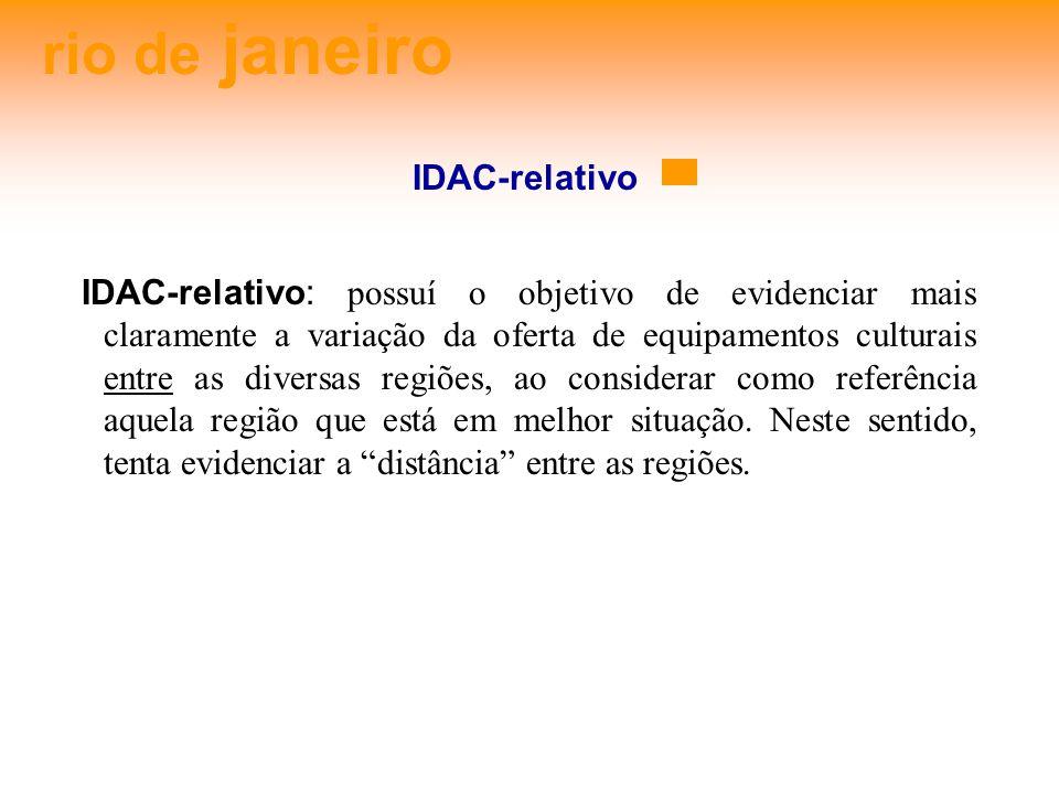 rio de janeiro IDAC-relativo IDAC-relativo: possuí o objetivo de evidenciar mais claramente a variação da oferta de equipamentos culturais entre as di