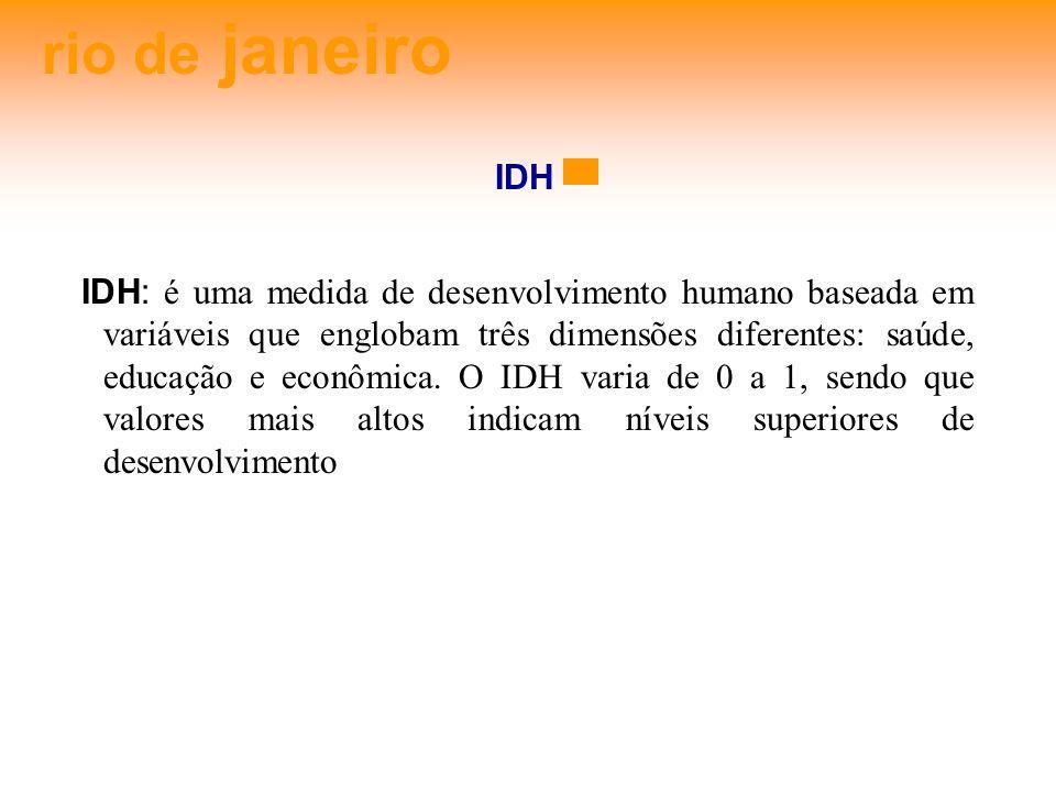 rio de janeiro IDH IDH: é uma medida de desenvolvimento humano baseada em variáveis que englobam três dimensões diferentes: saúde, educação e econômica.