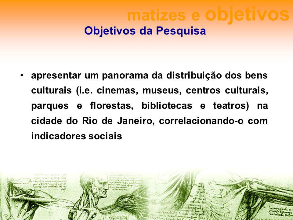Objetivos da Pesquisa apresentar um panorama da distribuição dos bens culturais (i.e. cinemas, museus, centros culturais, parques e florestas, bibliot