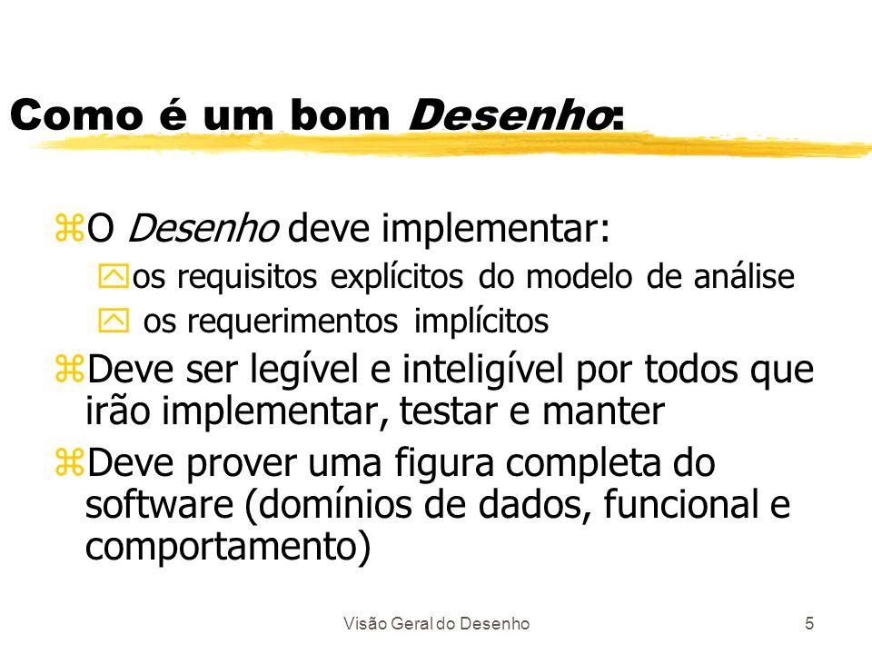 Visão Geral do Desenho5 Como é um bom Desenho: zO Desenho deve implementar: yos requisitos explícitos do modelo de análise y os requerimentos implícit