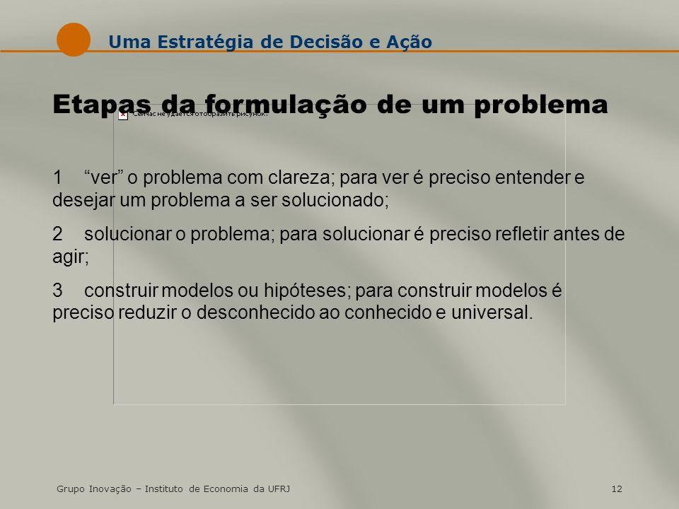 Grupo Inovação – Instituto de Economia da UFRJ12 Uma Estratégia de Decisão e Ação Etapas da formulação de um problema 1 ver o problema com clareza; pa
