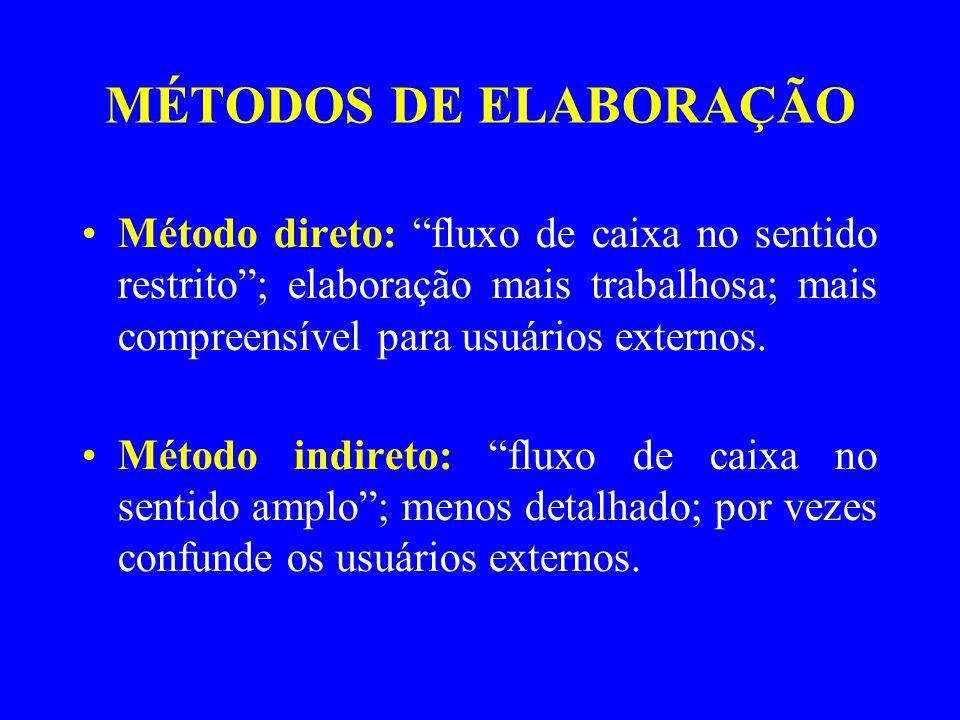 MÉTODOS DE ELABORAÇÃO Método direto: fluxo de caixa no sentido restrito; elaboração mais trabalhosa; mais compreensível para usuários externos. Método