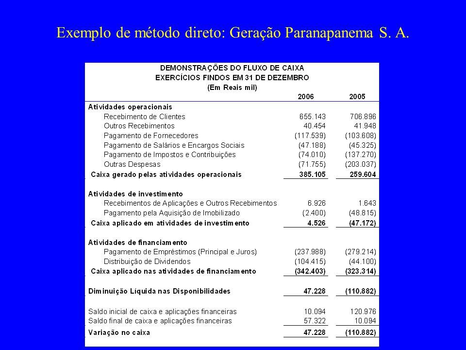 Exemplo de método direto: Geração Paranapanema S. A.