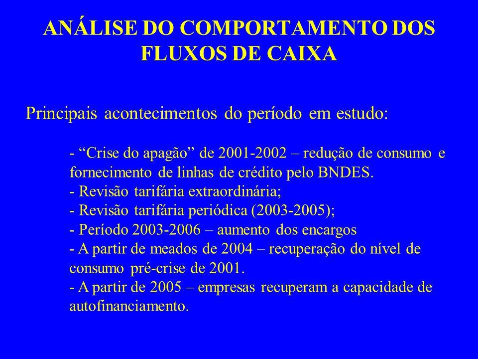 ANÁLISE DO COMPORTAMENTO DOS FLUXOS DE CAIXA Principais acontecimentos do período em estudo: - Crise do apagão de 2001-2002 – redução de consumo e fornecimento de linhas de crédito pelo BNDES.