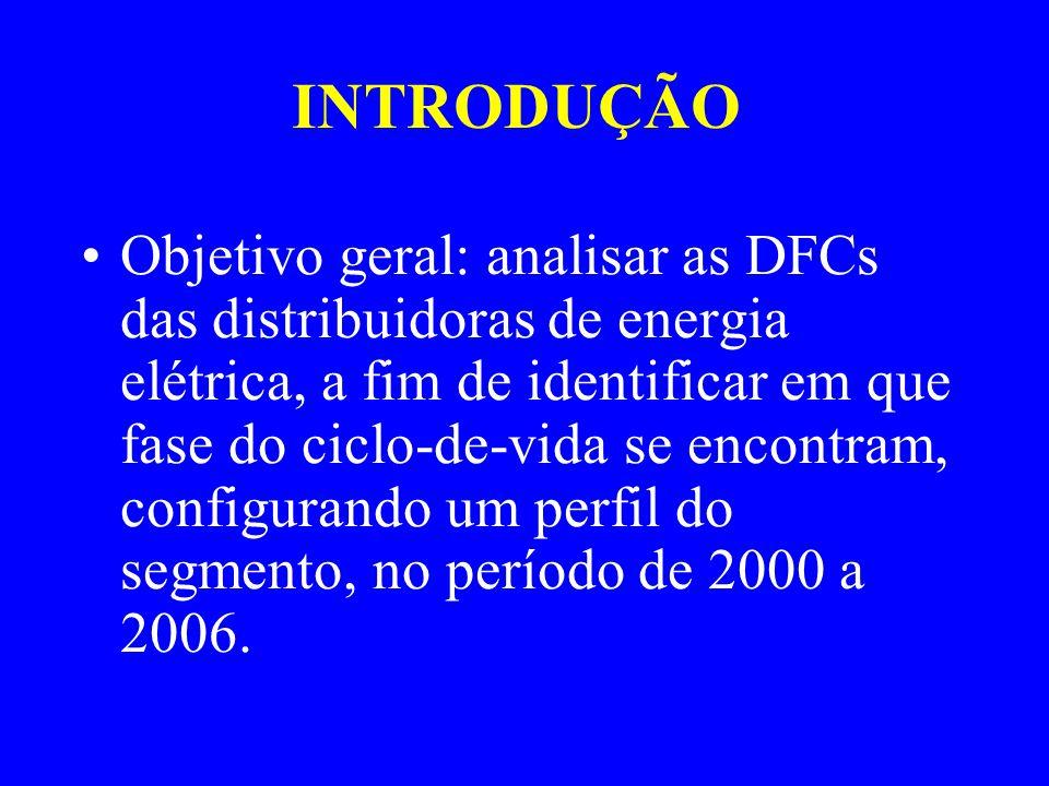 INTRODUÇÃO Objetivo geral: analisar as DFCs das distribuidoras de energia elétrica, a fim de identificar em que fase do ciclo-de-vida se encontram, co