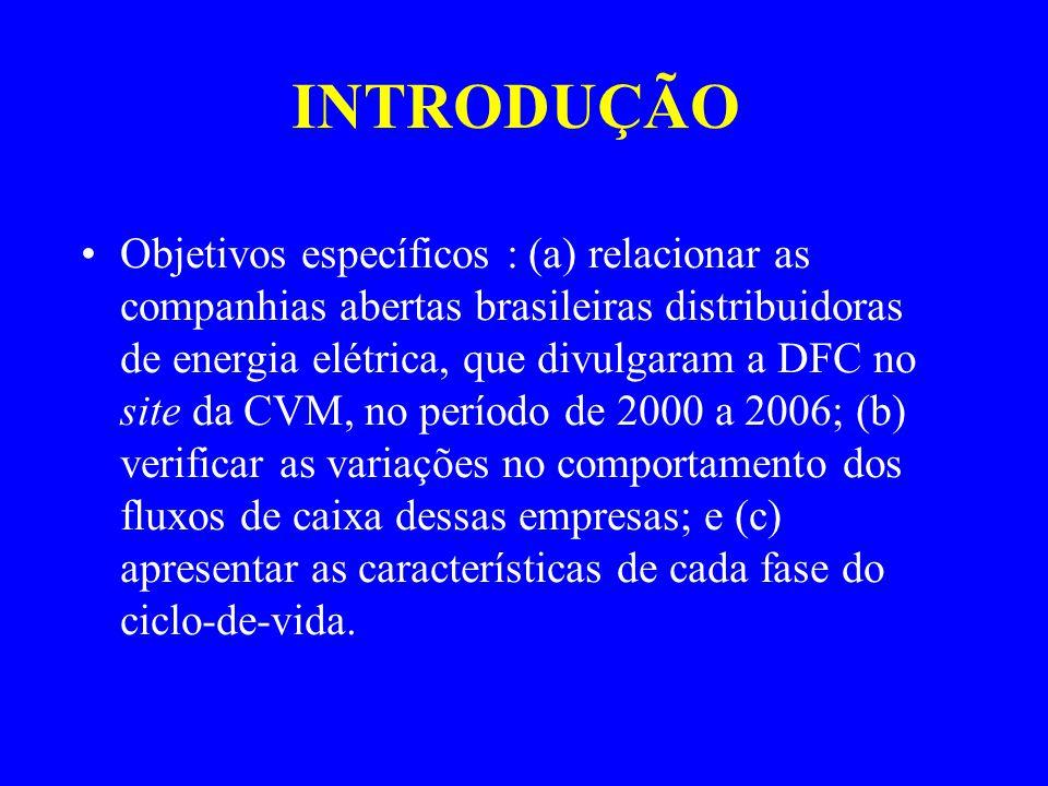 INTRODUÇÃO Objetivos específicos : (a) relacionar as companhias abertas brasileiras distribuidoras de energia elétrica, que divulgaram a DFC no site da CVM, no período de 2000 a 2006; (b) verificar as variações no comportamento dos fluxos de caixa dessas empresas; e (c) apresentar as características de cada fase do ciclo-de-vida.