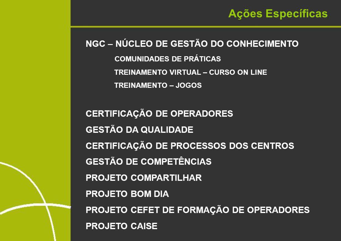 Ações Específicas NGC – NÚCLEO DE GESTÃO DO CONHECIMENTO COMUNIDADES DE PRÁTICAS TREINAMENTO VIRTUAL – CURSO ON LINE TREINAMENTO – JOGOS CERTIFICAÇÃO DE OPERADORES GESTÃO DA QUALIDADE CERTIFICAÇÃO DE PROCESSOS DOS CENTROS GESTÃO DE COMPETÊNCIAS PROJETO COMPARTILHAR PROJETO BOM DIA PROJETO CEFET DE FORMAÇÃO DE OPERADORES PROJETO CAISE