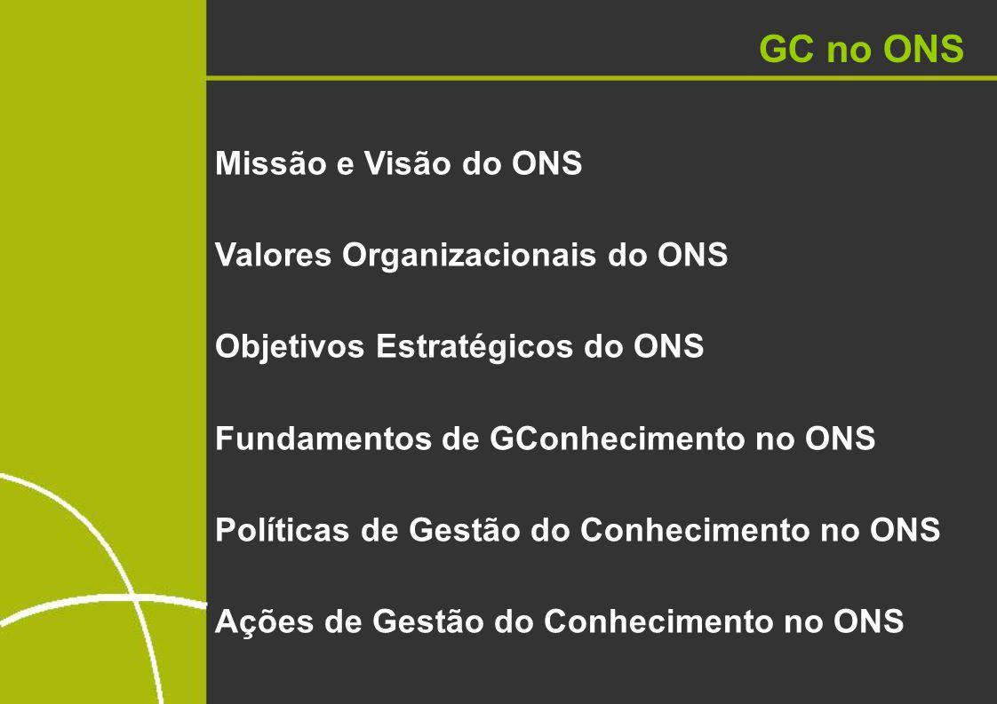 GC no ONS Missão e Visão do ONS Valores Organizacionais do ONS Objetivos Estratégicos do ONS Fundamentos de GConhecimento no ONS Políticas de Gestão do Conhecimento no ONS Ações de Gestão do Conhecimento no ONS