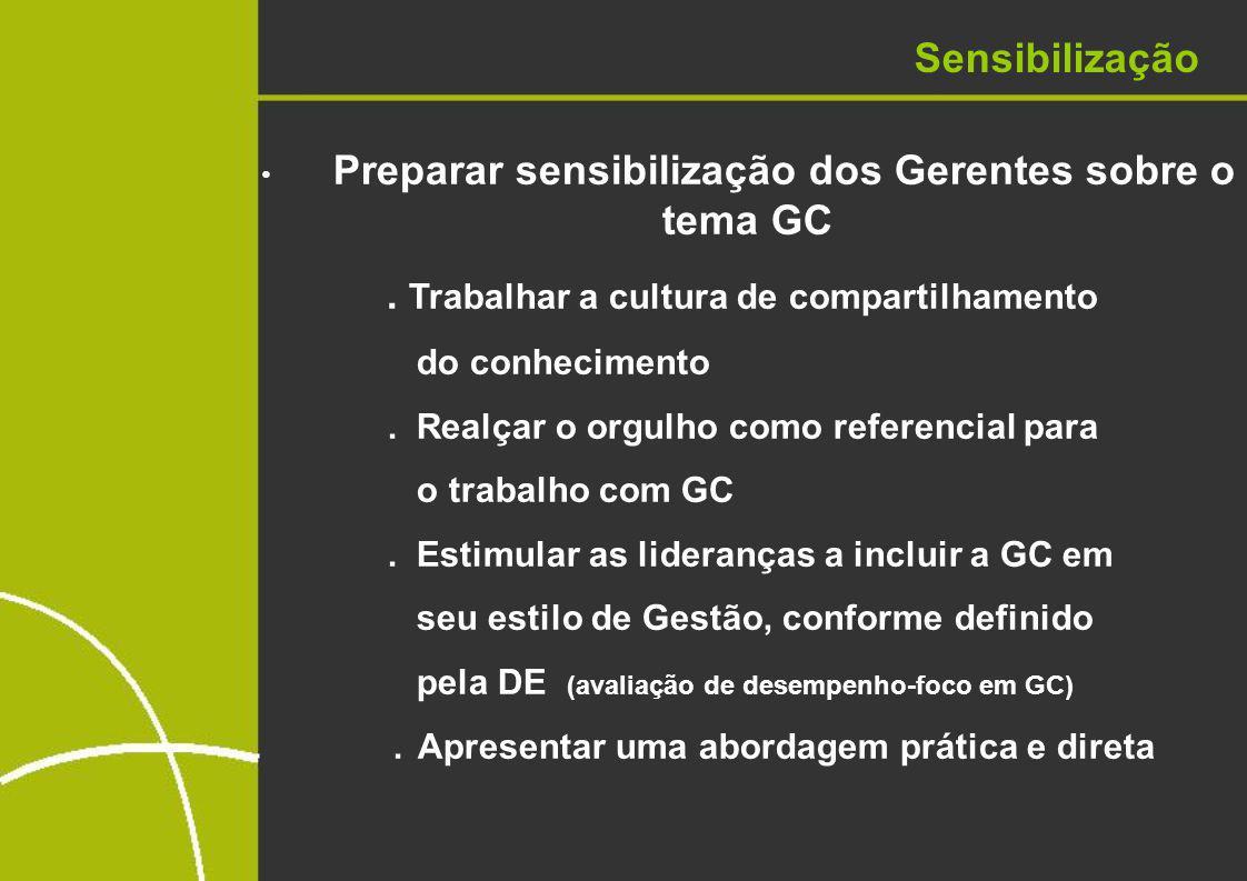 Preparar sensibilização dos Gerentes sobre o tema GC.